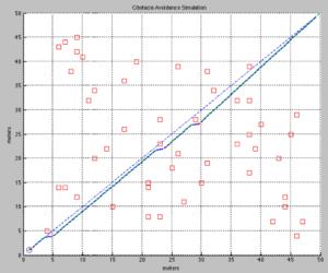 MATLAB simulation results